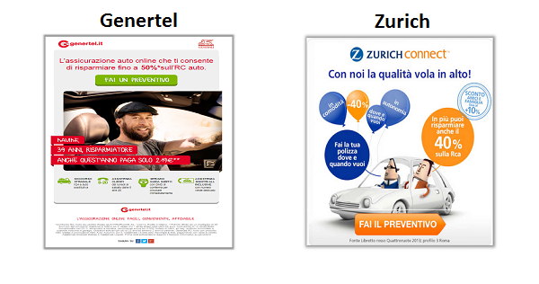 Genertel and Zurich